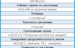Население Казахстана и статистическая информация