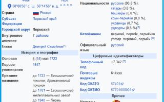 Население Перми по данным Росстат