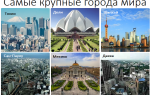 Самые крупные города мира по населению, плотности, площади и длинне