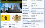 Население Рязани по данным Росстат