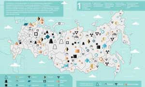 Полезные ископаемые в России и их добыча