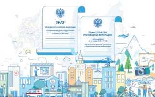 Национальные проекты России до 2024 года