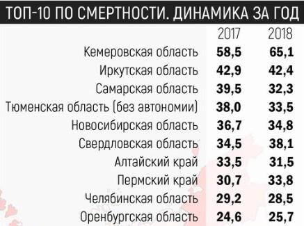 Сколько людей в россии болеют вич